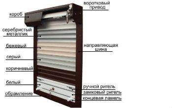 «ВИТринА» - CКИДКИ ДО 50 %! Днепродзержинск