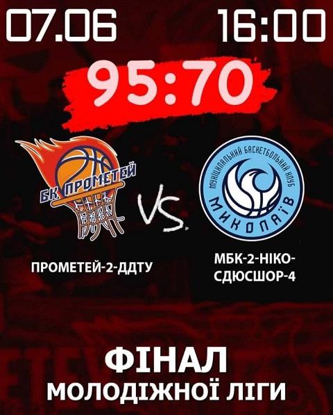 Молодёжка БК «Прометей» г. Каменское стала чемпионом Молодёжной лиги Днепродзержинск