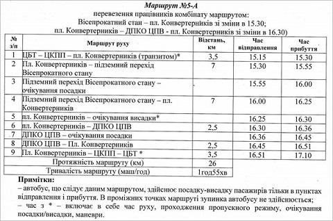 На ДМК г. Каменское закрывают КПП № 6 Днепродзержинск