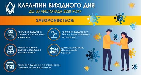 Карантин «выходного дня» и новые случаи заболевания COVID-19 в Каменском Днепродзержинск