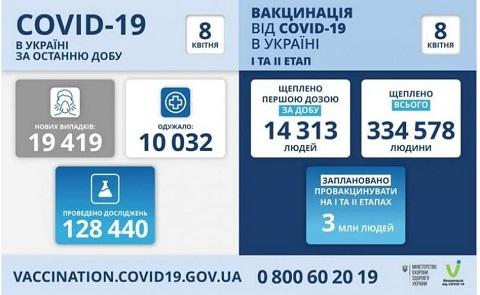 За прошедшие сутки в Каменском подтвердили 58 случаев COVID-19 Днепродзержинск