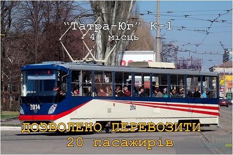 Фото: 5692.com.ua,  Дмитрий Новиков Днепродзержинск