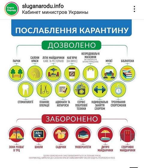 Карантин в Каменском и области продлили до 22 мая  Днепродзержинск
