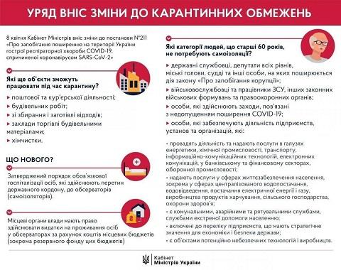Каменчанам в возрасте от 60 лет рекомендовано оставаться дома Днепродзержинск