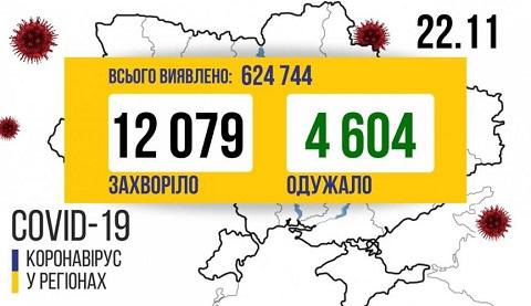В Каменском очередное увеличение заболевших COVID-19  Днепродзержинск