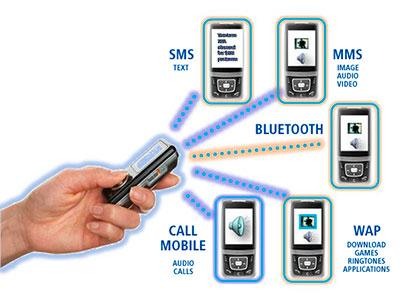Мобильный маркетинг Днепродзержинск